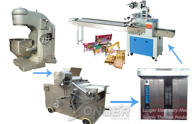 <b>HOT LG-400 Cookie Production Line for Sale</b>