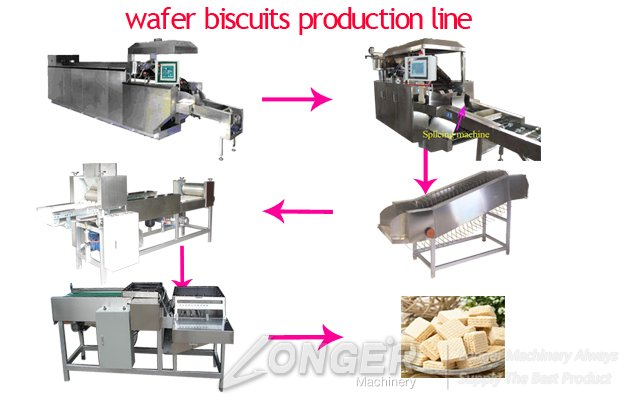 Industrial Gas Type Wafer Biscuit Processing Line